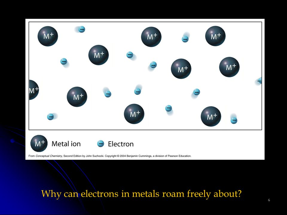 6 Why can electrons in metals roam freely about