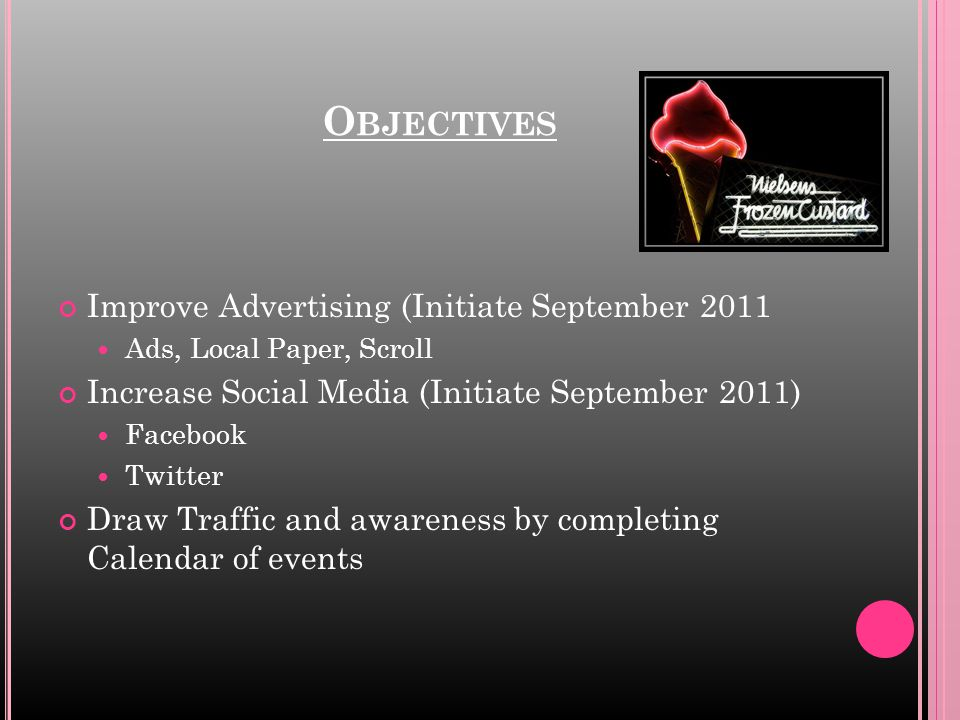 O BJECTIVES Improve Advertising (Initiate September 2011 Ads, Local Paper, Scroll Increase Social Media (Initiate September 2011) Facebook Twitter Draw Traffic and awareness by completing Calendar of events