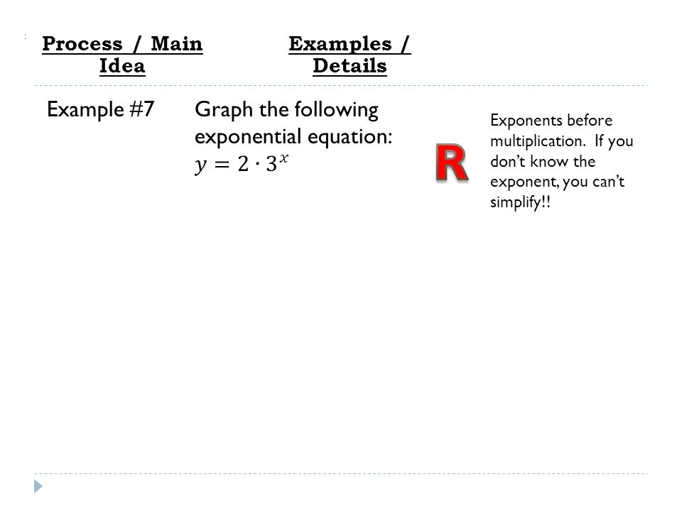 Process / Main Idea : Examples / Details Example #7 Exponents before multiplication.