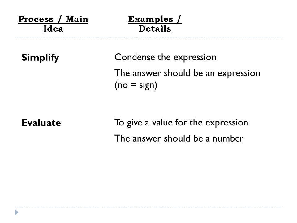 Condense the expression Simplify Process / Main Idea Examples / Details The answer should be an expression (no = sign) To give a value for the expression Evaluate The answer should be a number