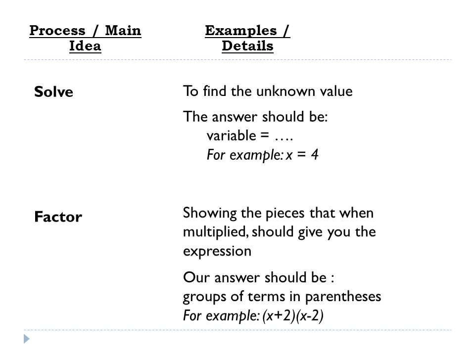 To find the unknown value Solve Process / Main Idea Examples / Details The answer should be: variable = ….