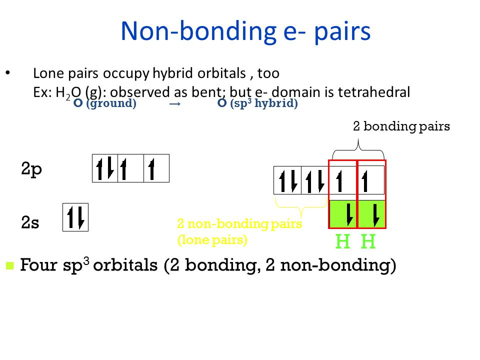 sp 3 d 2 hybrid orbitals (or d 2 sp 3 ) SF 6 (g): observed as octahedral; forms 6 equal-length bonds One s + three p + two d → Six sp 3 d 2 orbitals A central atom with exactly 6 e- domains has sp 3 d 2 hybrids.