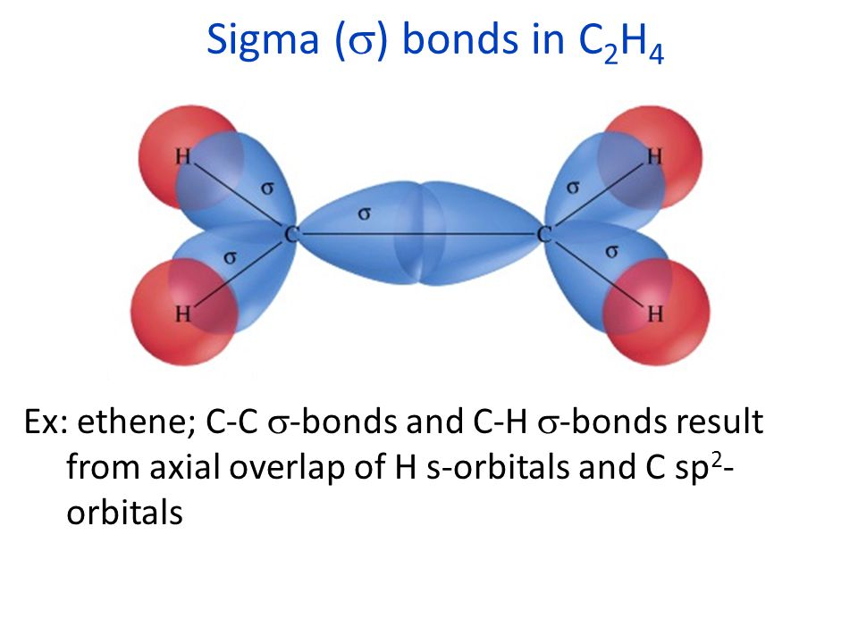 9.6: Multiple Bonds Draw Lewis structures.