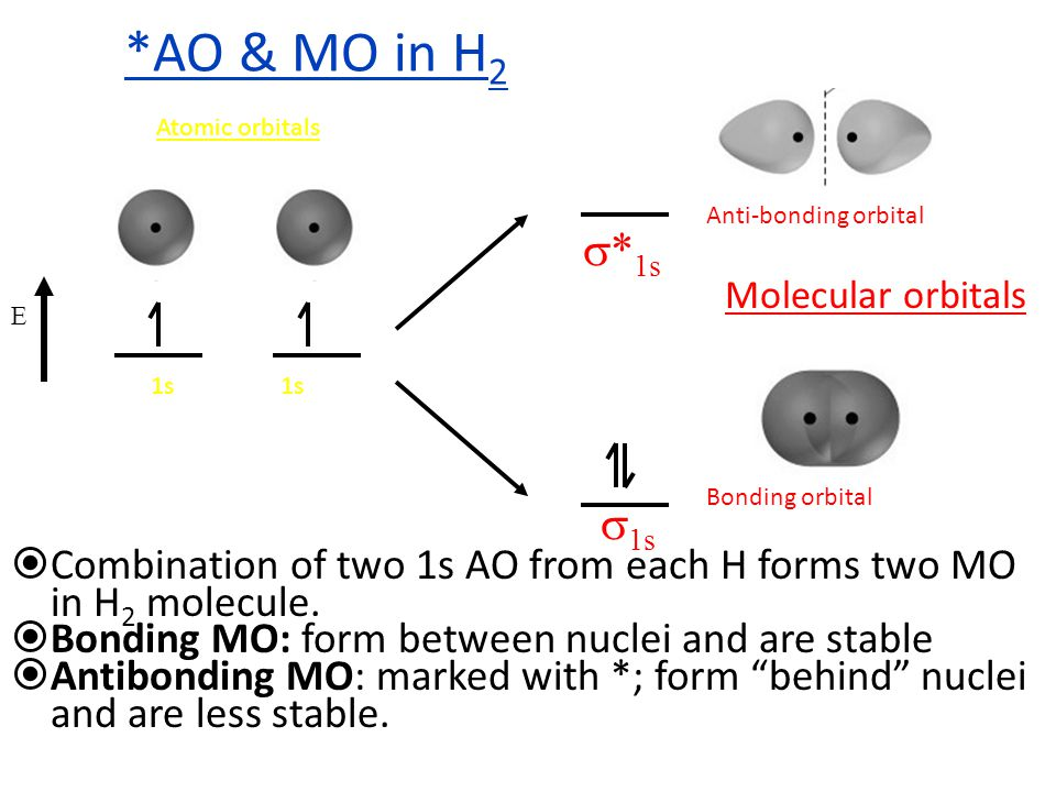 9.7: Molecular Orbital (MO) theory  So far we have used valence-bond theory (covalent bonds form from overlapping orbitals between atoms) with hybrid orbital theory and VSEPR theory to connect Lewis structures to observed molecular geometries.