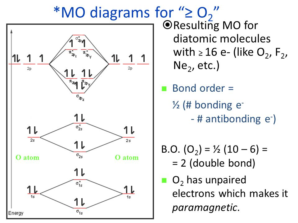 *MO diagrams for < O 2 Resulting MO for diatomic molecules with < 16 e- (B 2, C 2, N 2, etc.) Bond order = ½ (# bonding e - - # antibonding e - ) B.O.