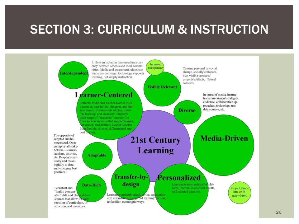 SECTION 3: CURRICULUM & INSTRUCTION 26