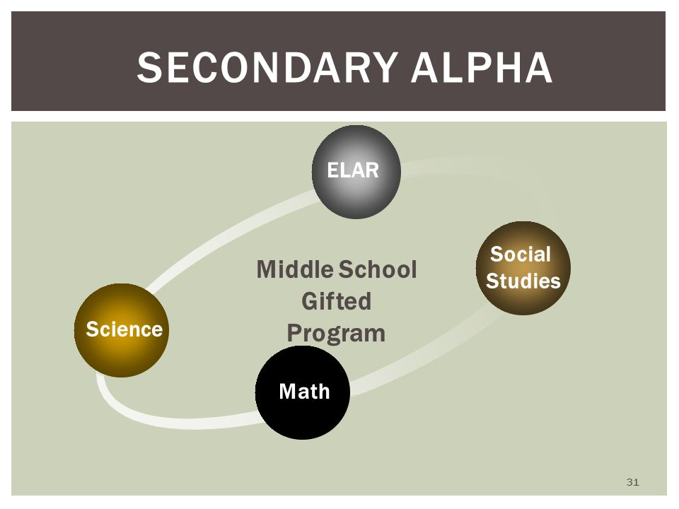 SECONDARY ALPHA Math ELAR Science Social Studies Middle School Gifted Program 31