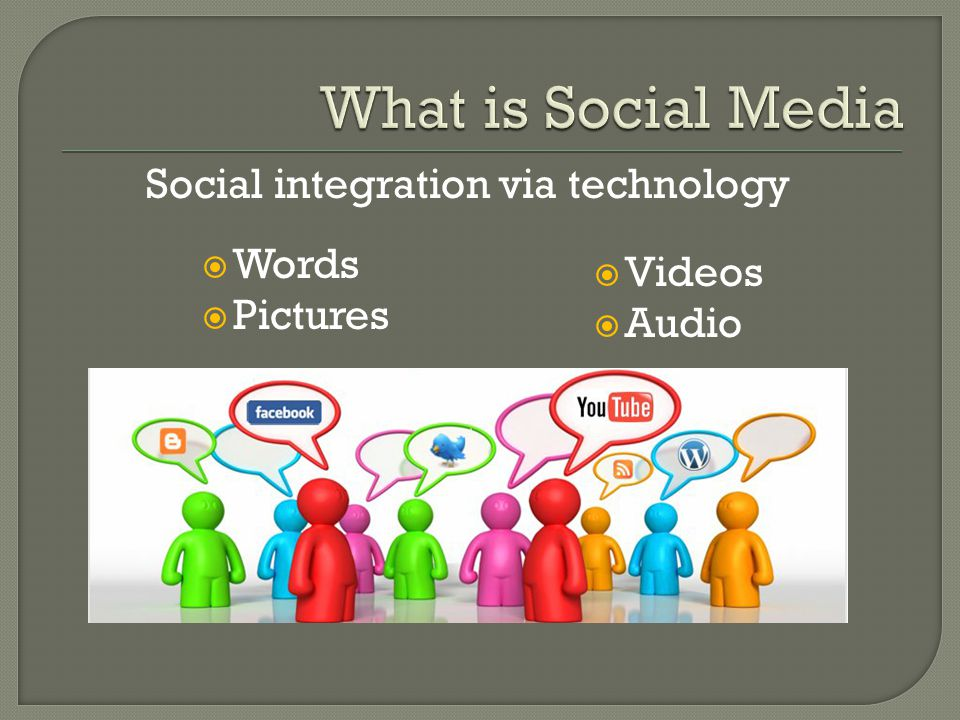  Words  Pictures  Videos  Audio Social integration via technology