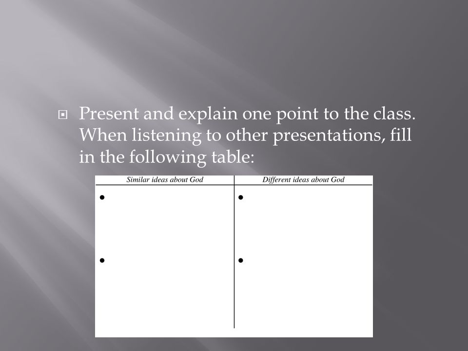  Present and explain one point to the class.