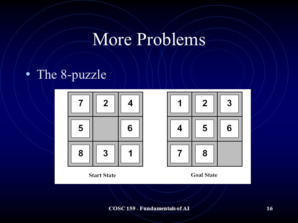 COSC 159 - Fundamentals of AI16 More Problems The 8-puzzle
