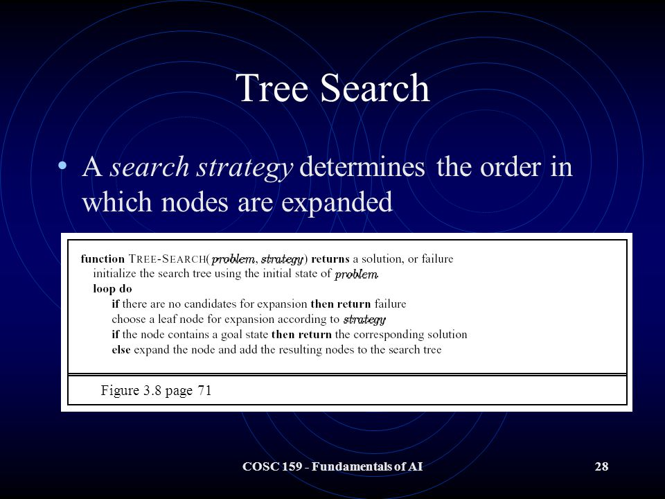 COSC 159 - Fundamentals of AI28 Tree Search A search strategy determines the order in which nodes are expanded Figure 3.8 page 71