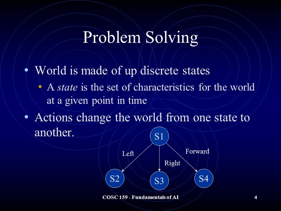 COSC 159 - Fundamentals of AI4 Problem Solving World is made of up discrete states A state is the set of characteristics for the world at a given point in time Actions change the world from one state to another.
