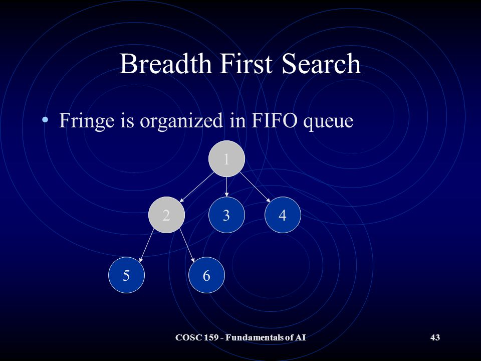 COSC 159 - Fundamentals of AI43 Breadth First Search Fringe is organized in FIFO queue 1 234 56 1 2