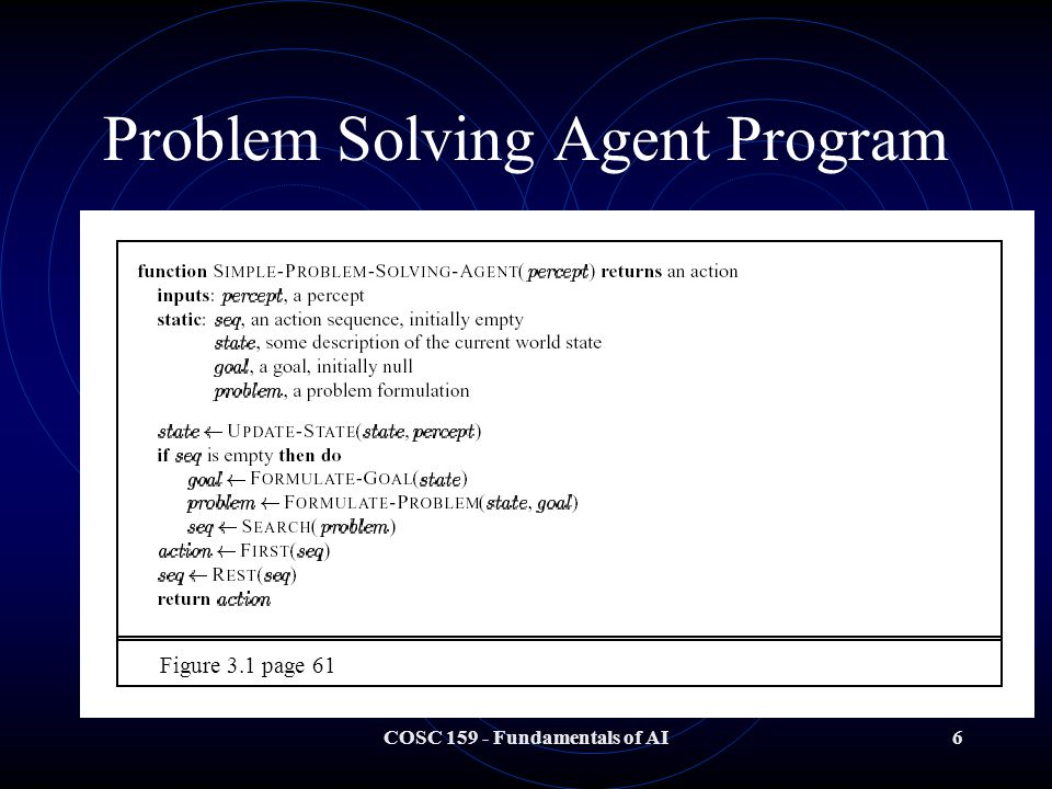 COSC 159 - Fundamentals of AI6 Problem Solving Agent Program Figure 3.1 page 61