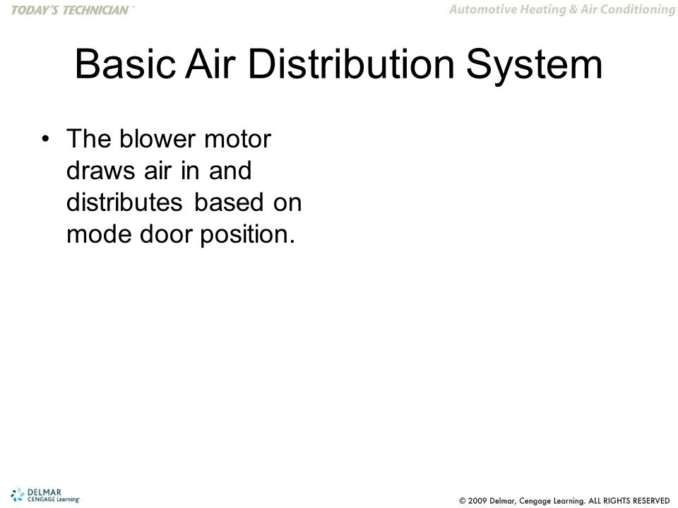 Basic Air Distribution System The blower motor draws air in and distributes based on mode door position.