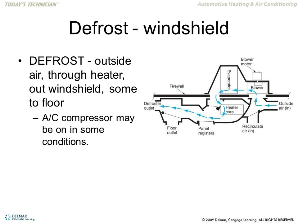 Defrost - windshield DEFROST - outside air, through heater, out windshield, some to floor –A/C compressor may be on in some conditions.