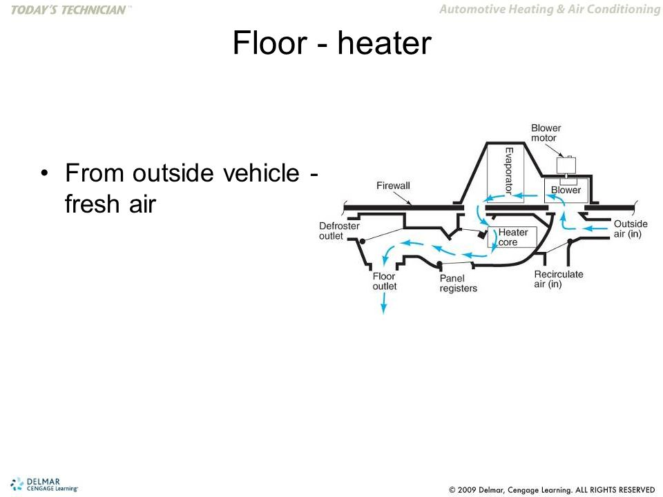 Floor - heater From outside vehicle - fresh air