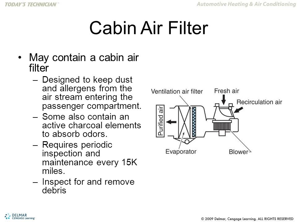 Cabin Air Filter May contain a cabin air filter –Designed to keep dust and allergens from the air stream entering the passenger compartment.