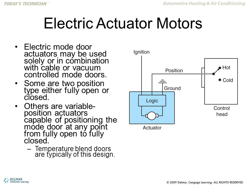 Electric Actuator Motors Electric mode door actuators may be used solely or in combination with cable or vacuum controlled mode doors.