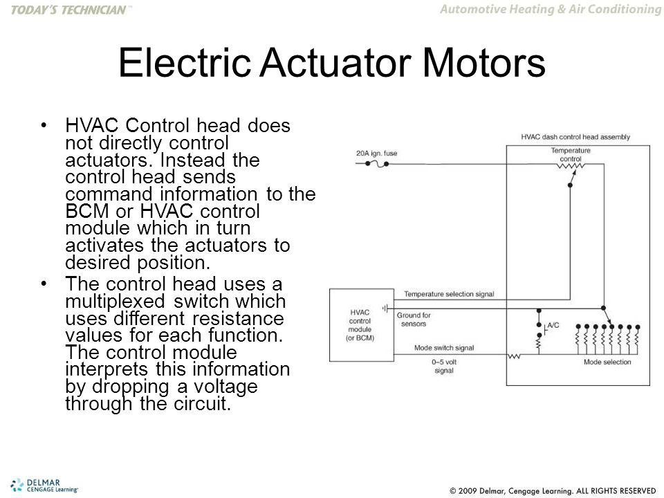 Electric Actuator Motors HVAC Control head does not directly control actuators.