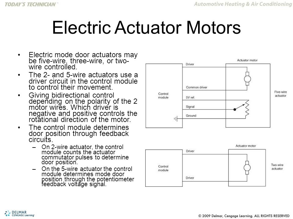 Electric Actuator Motors Electric mode door actuators may be five-wire, three-wire, or two- wire controlled.