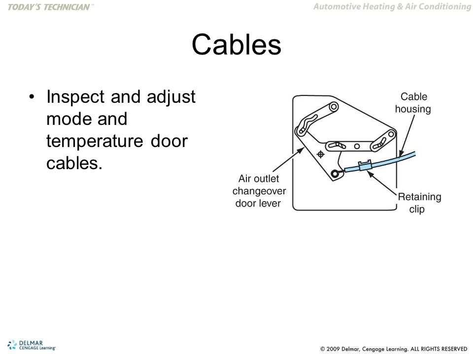 Cables Inspect and adjust mode and temperature door cables.