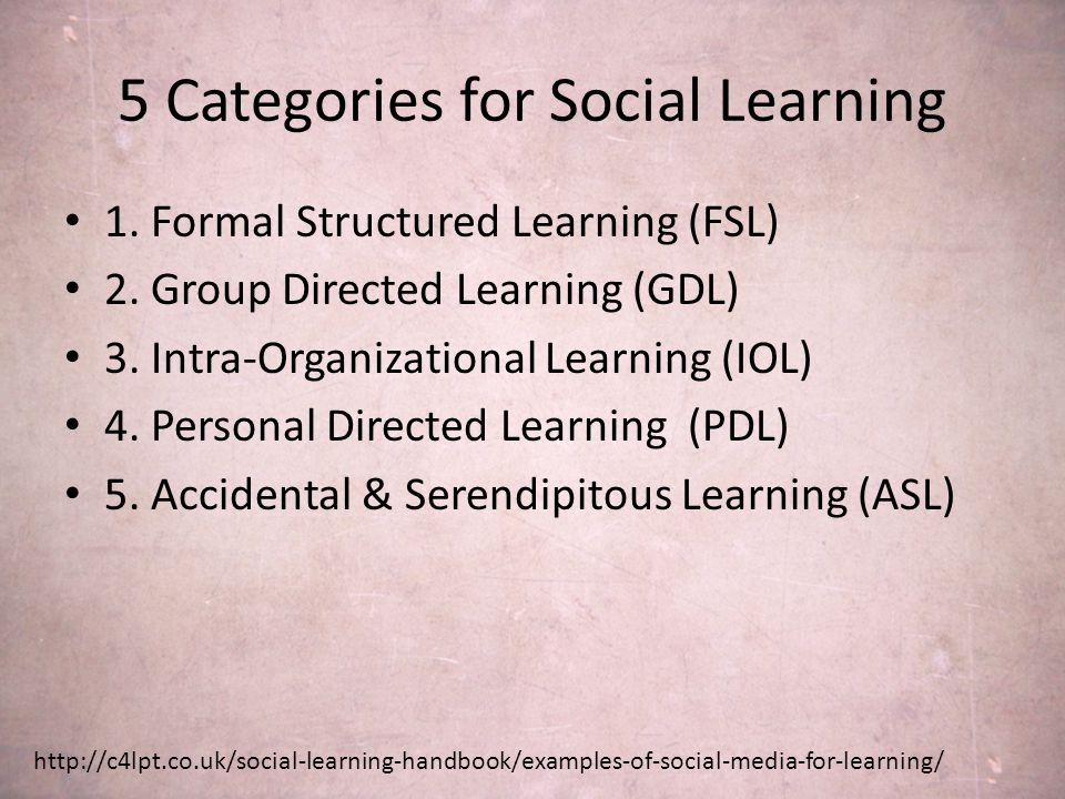 5 Categories for Social Learning 1. Formal Structured Learning (FSL) 2.