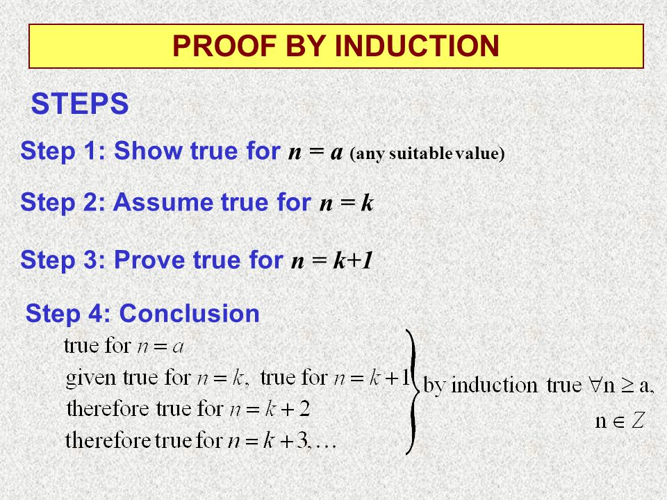 STEPS PROOF BY INDUCTION Step 1: Show true for n = a (any suitable value) Step 2: Assume true for n = k Step 3: Prove true for n = k+1 Step 4: Conclusion