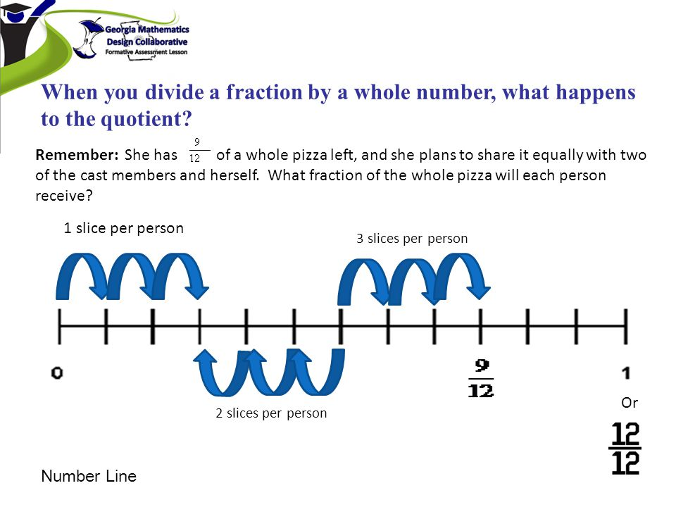 When you divide a fraction by a whole number, what happens to the quotient.