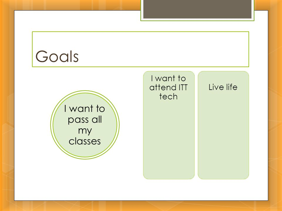 Goals I want to pass all my classes I want to attend ITT tech Live life
