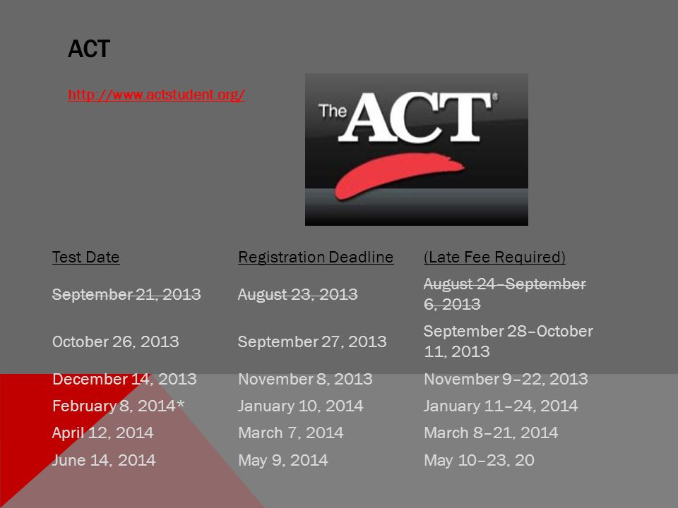 ACT http://www.actstudent.org/ Test DateRegistration Deadline(Late Fee Required) September 21, 2013August 23, 2013 August 24–September 6, 2013 October 26, 2013September 27, 2013 September 28–October 11, 2013 December 14, 2013November 8, 2013November 9–22, 2013 February 8, 2014*January 10, 2014January 11–24, 2014 April 12, 2014March 7, 2014March 8–21, 2014 June 14, 2014May 9, 2014May 10–23, 20