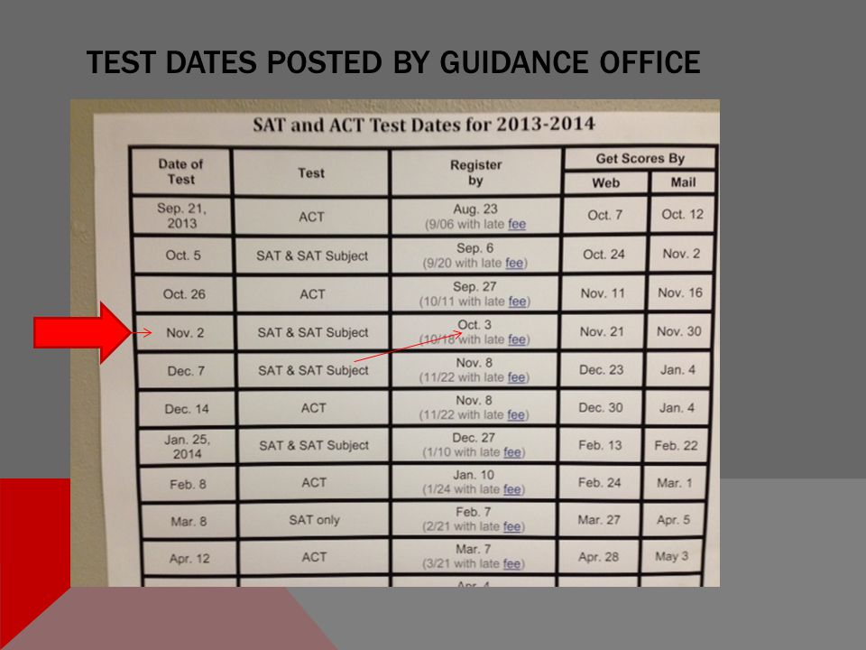 TEST DATES POSTED BY GUIDANCE OFFICE SAT and ACT Test Dates for 2013-2014