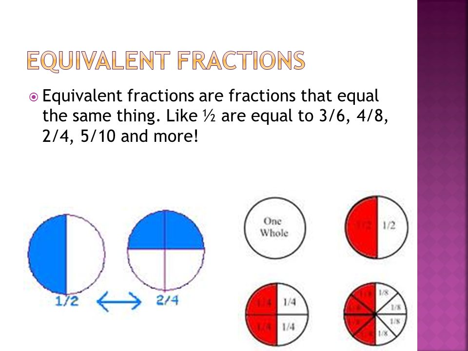  Equivalent fractions are fractions that equal the same thing.