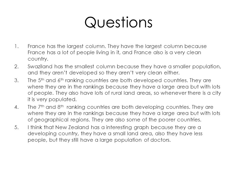 Questions 1.France has the largest column.