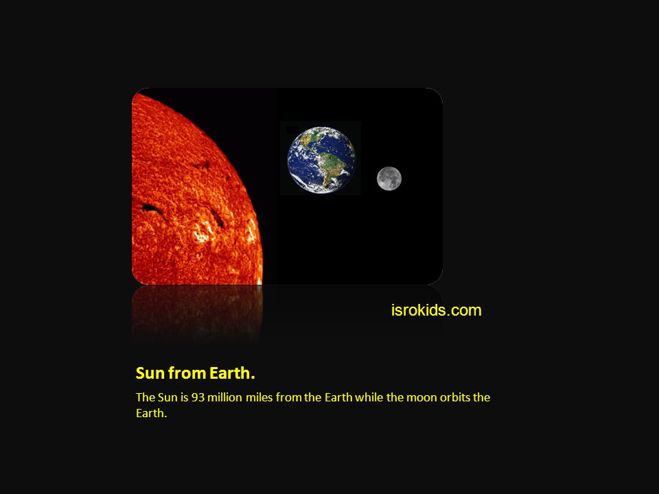 Sun from Earth. The Sun is 93 million miles from the Earth while the moon orbits the Earth.