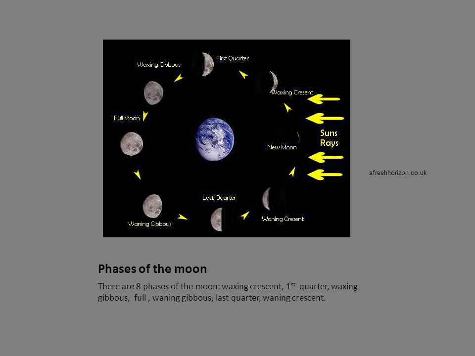 Phases of the moon There are 8 phases of the moon: waxing crescent, 1 st quarter, waxing gibbous, full, waning gibbous, last quarter, waning crescent.