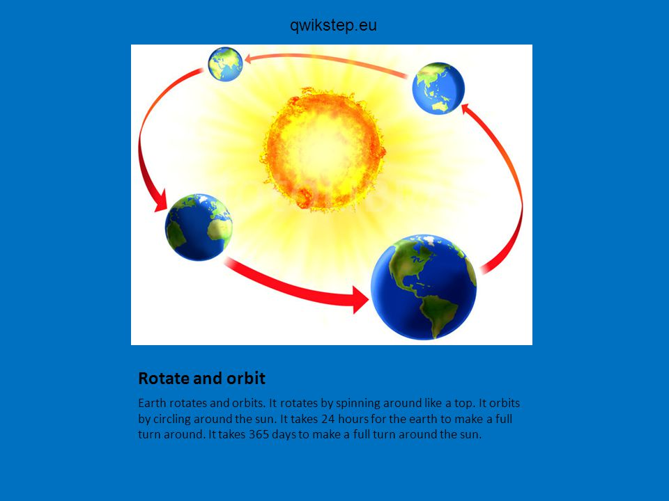 Rotate and orbit Earth rotates and orbits. It rotates by spinning around like a top.