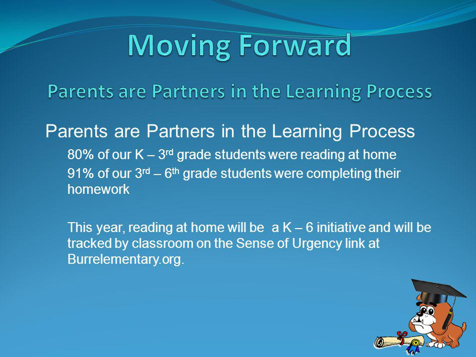 Parents are Partners in the Learning Process 80% of our K – 3 rd grade students were reading at home 91% of our 3 rd – 6 th grade students were completing their homework This year, reading at home will be a K – 6 initiative and will be tracked by classroom on the Sense of Urgency link at Burrelementary.org.