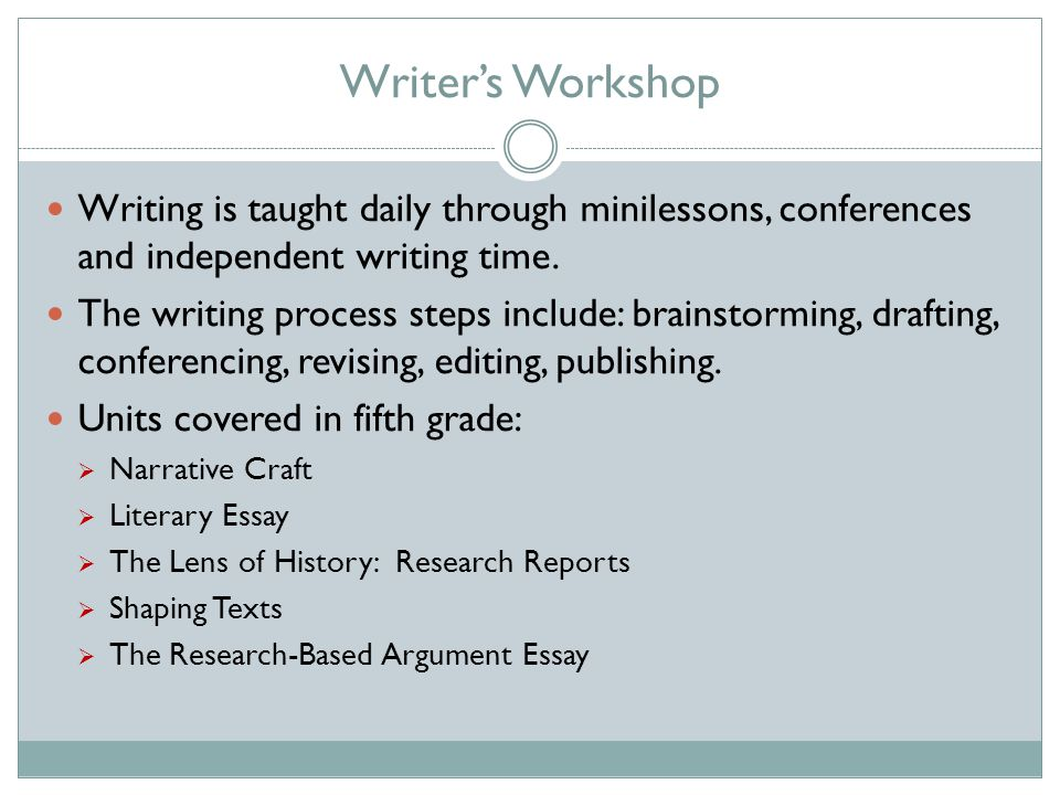 Writer's Workshop Writing is taught daily through minilessons, conferences and independent writing time.