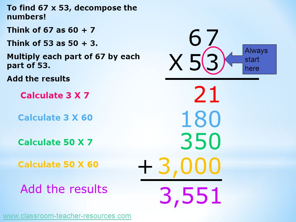 Calculate 50 X 60 67 X53 Calculate 50 X 7 21 180 350 3,000 Calculate 3 X 60 Calculate 3 X 7 + Add the results 3,551 To find 67 x 53, decompose the numbers.