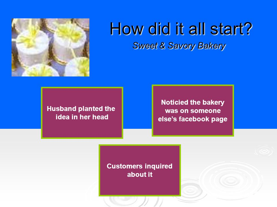 How did it all start. Sweet & Savory Bakery How did it all start.