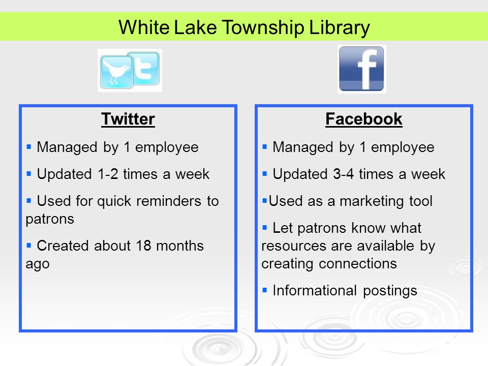 White Lake Township Library Facebook  Managed by 1 employee  Updated 3-4 times a week  Used as a marketing tool  Let patrons know what resources are available by creating connections  Informational postings Twitter  Managed by 1 employee  Updated 1-2 times a week  Used for quick reminders to patrons  Created about 18 months ago