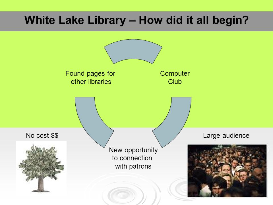 White Lake Library – How did it all begin.