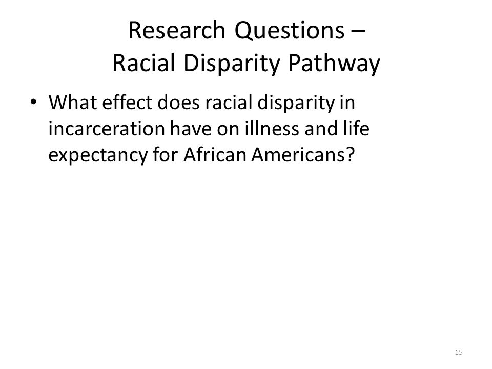 Research Questions – Racial Disparity Pathway What effect does racial disparity in incarceration have on illness and life expectancy for African Americans.