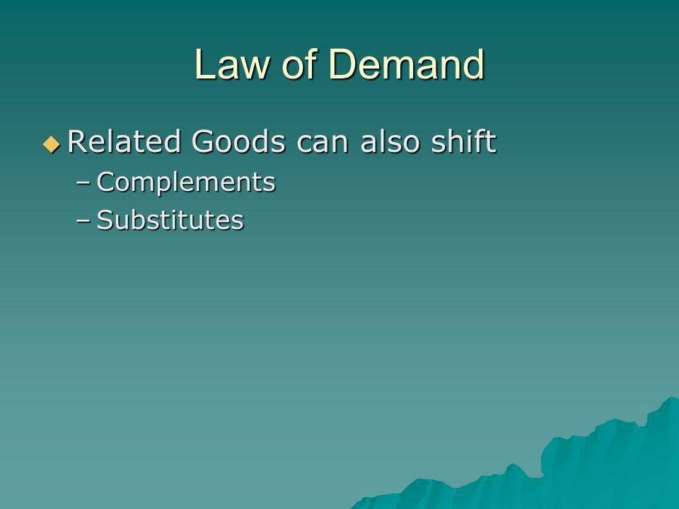 Law of Demand  Related Goods can also shift –Complements –Substitutes