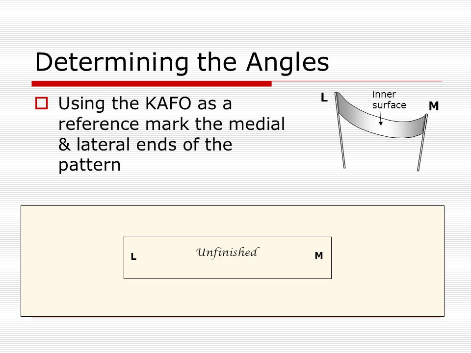 Determining the Angles  Using the KAFO as a reference mark the medial & lateral ends of the pattern Unfinished L M inner surface L M