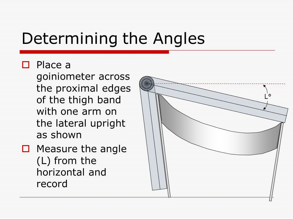 Determining the Angles  Place a goiniometer across the proximal edges of the thigh band with one arm on the lateral upright as shown  Measure the angle (L) from the horizontal and record L°