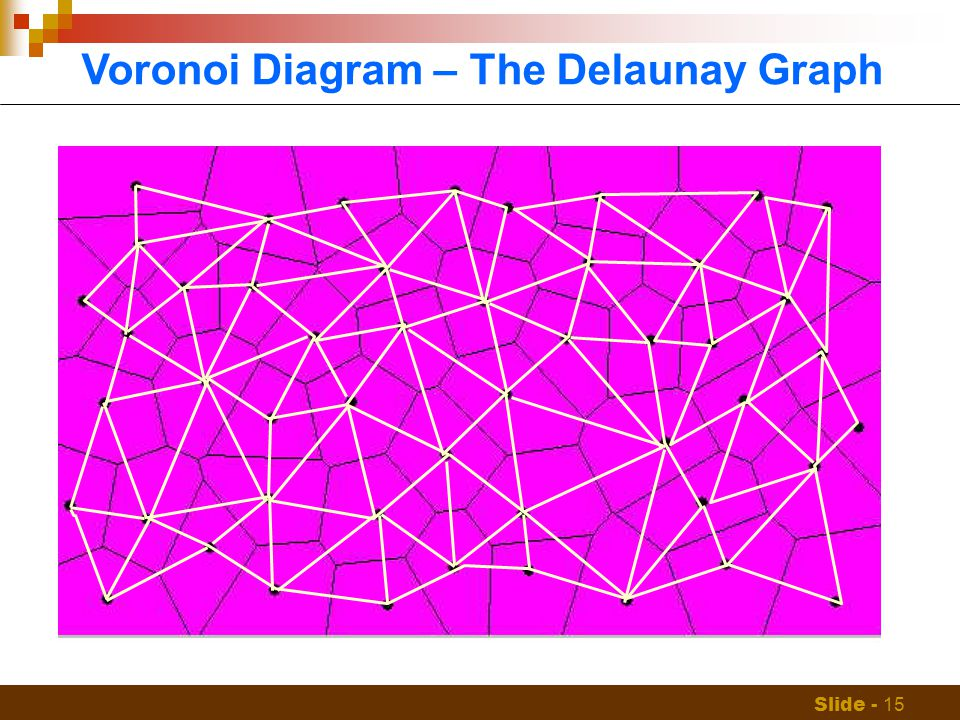 Slide - 15 Voronoi Diagram – The Delaunay Graph