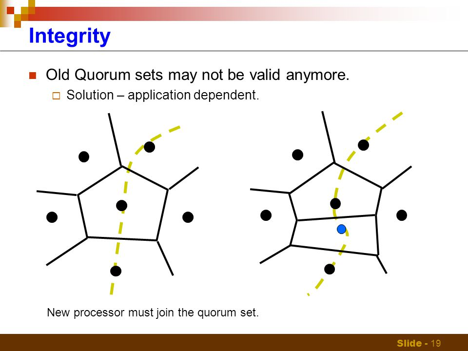 Slide - 19 Integrity Old Quorum sets may not be valid anymore.