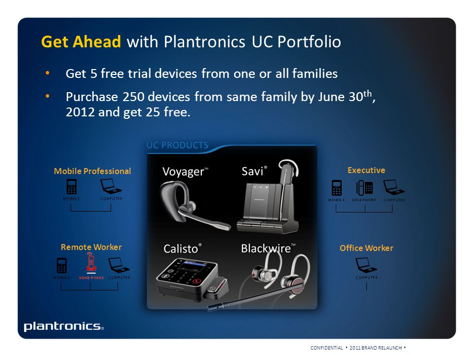 CONFIDENTIAL 2011 BRAND RELAUNCH Mobile Professional Office Worker Executive Remote Worker Get Ahead with Plantronics UC Portfolio Get 5 free trial devices from one or all families Purchase 250 devices from same family by June 30 th, 2012 and get 25 free.